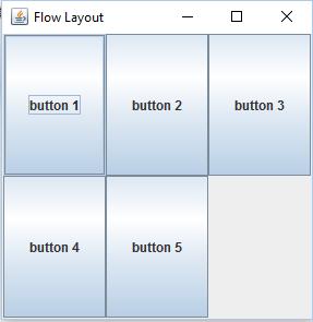 Java SWING JFrame Layouts Example | Java Tutorial Network