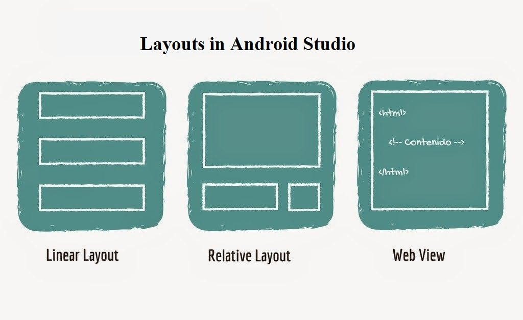Android Studio layouts