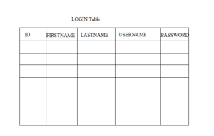 login table
