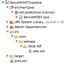 Servlet POST Example project structure