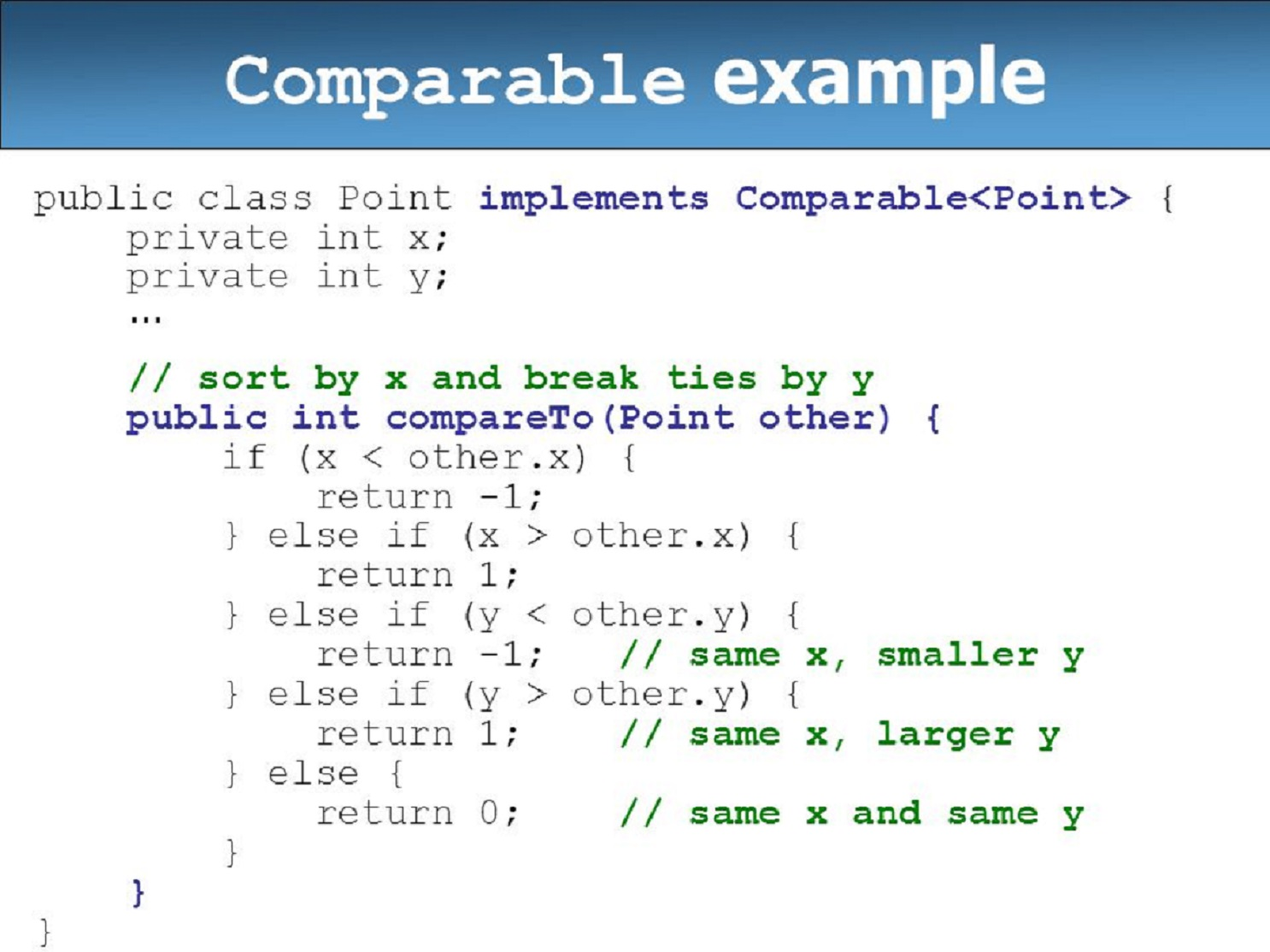 Java Comparator Example | Java Tutorial Network