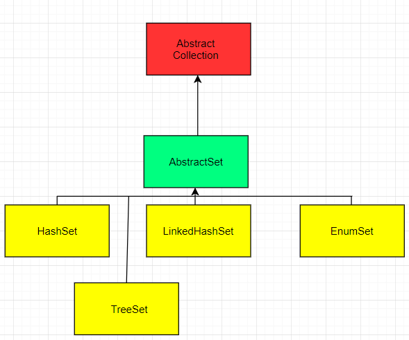 This diagram shows the inheritance diagram