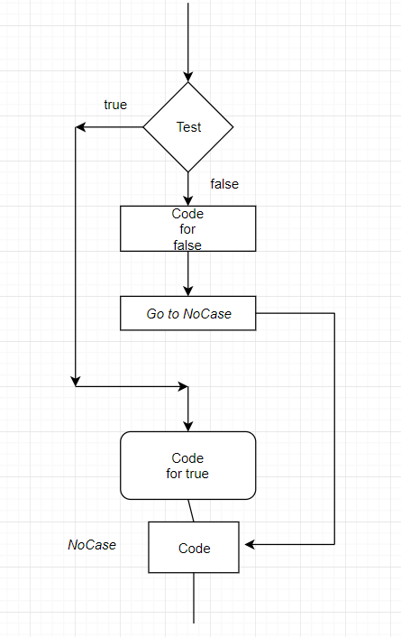 Algorithm Workflow