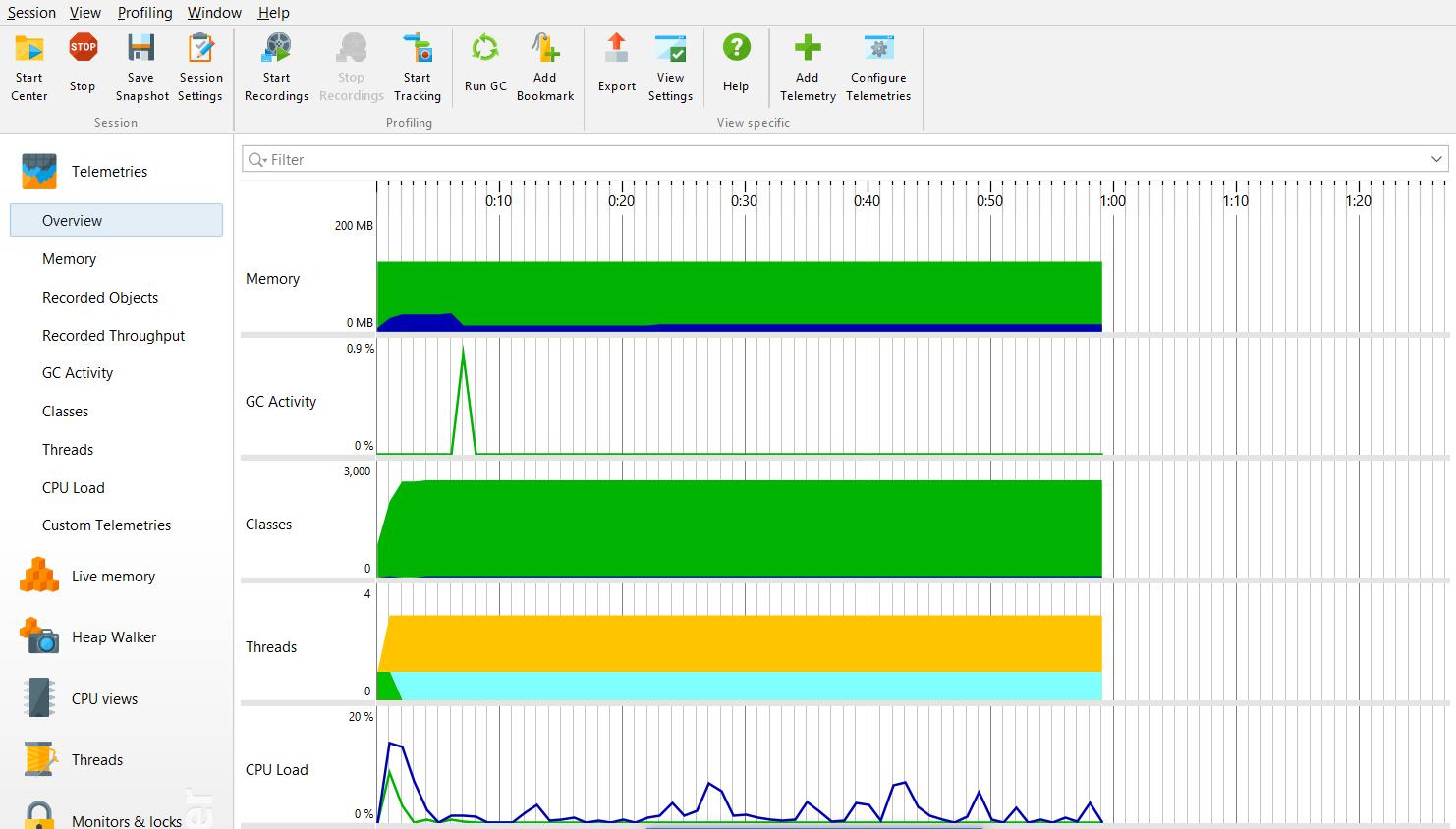 JProfiler interface overview